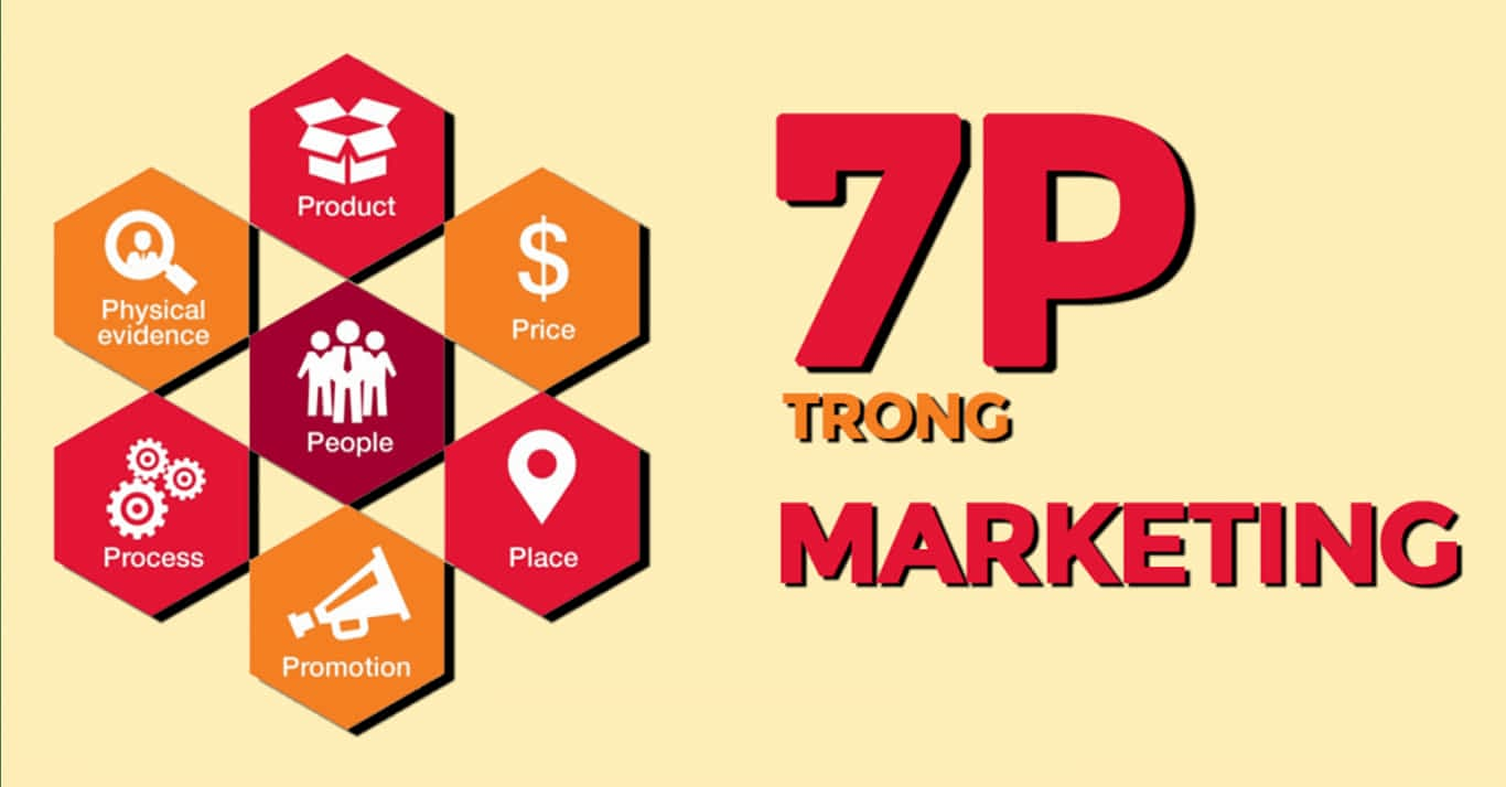 7P Trong Marketing